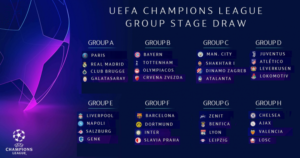Champions League 19/20 Facts - Top 5 things you may not know about 19/20 Edition